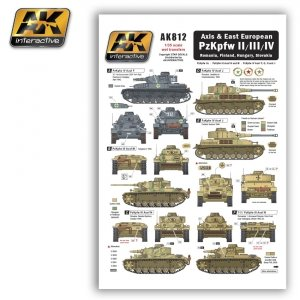 AK Interactive AK 812 Axis East European PzKpfw II/III/IV