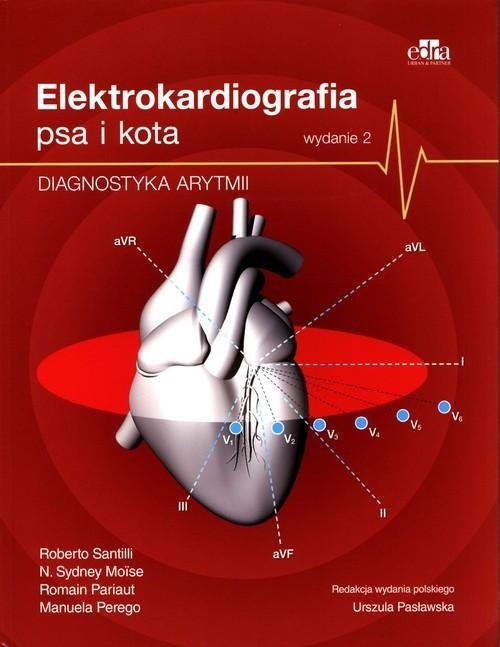 Elektrokardiografia psa i kota Diagnostyka arytmii