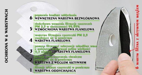 filtr węglowy do maski dla dzieci alexpo