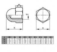 Nakrętka M14 kołpakowa nierdzewna A2 DIN 1587 - 50 szt