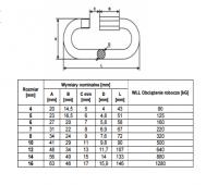 Ogniwo skręcane ocynkowane 5mm - 10 szt