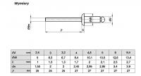 Nit zrywalny 3x10 AL/ST ISO 15977 - 1kg