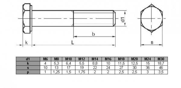 Śruby M16x150 kl.5,8 DIN 931 ocynk - 1kg