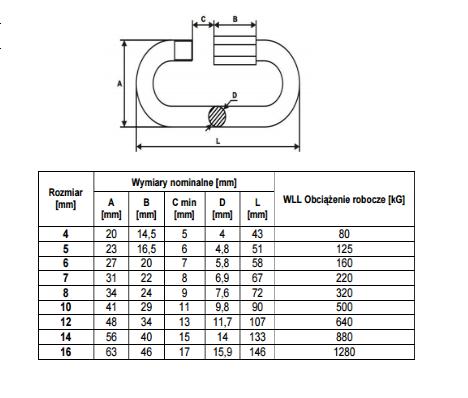 Ogniwo skręcane ocynkowane 7mm - 10 szt