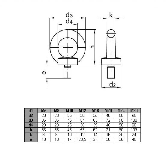 Śruba z uchem M30 ocynk DIN 580