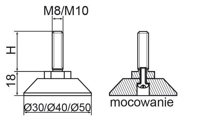 Stopka regulacyjno-obrotowa skręcana fi30 - M8x20 - 4 szt.