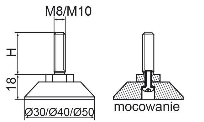 Stopka regulacyjno-obrotowa skręcana fi40 - M8x50 - 4 szt.