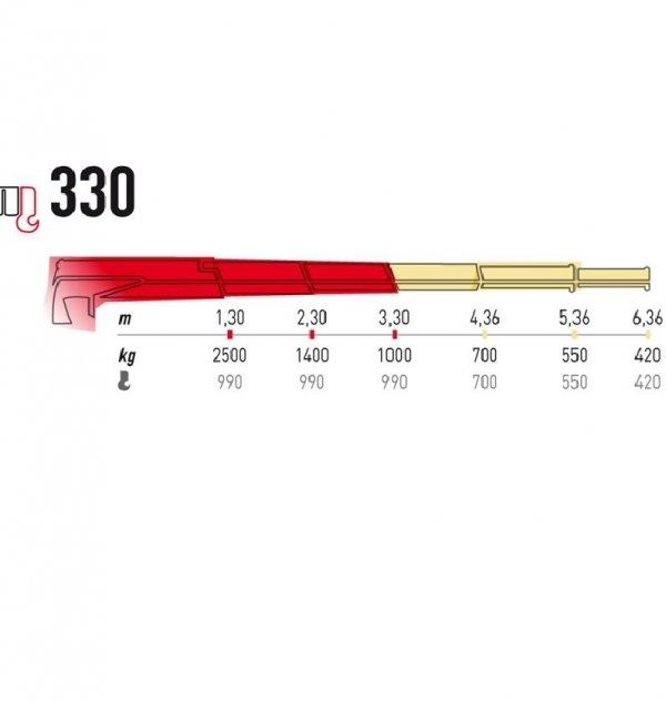Żuraw Maxilift ML330.2  D  H komplet z rama podporowa + 2 nogi Hydrauliczne