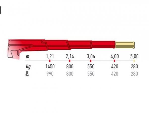 Żuraw Maxilift ML180.3D H Komplet z rama + 1 podpory H +1 podpora M