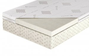 Nakładka Pillowtop Orchilla EXC 8cm Talalay - T 160x200