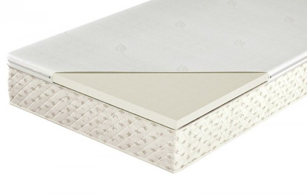 Nakładka Pillowtop Orchilla EXC 4cm Visco - AA 140x200