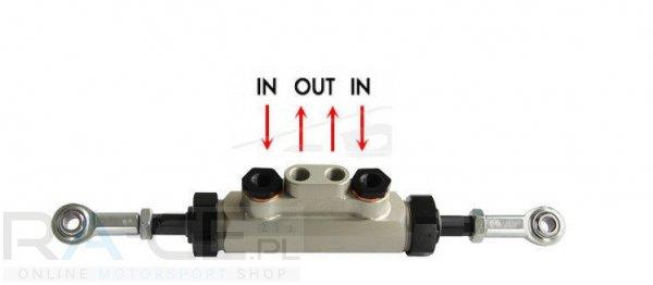 hydrauliczny hamulec ręczny QSP z podwójną pompą