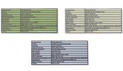 Combat-ID - Naklejka - Translator na kolbę - Polski-Urdu
