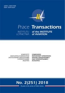 Prenumerata roczna kwartalnika Transactions of the Institute of Aviation