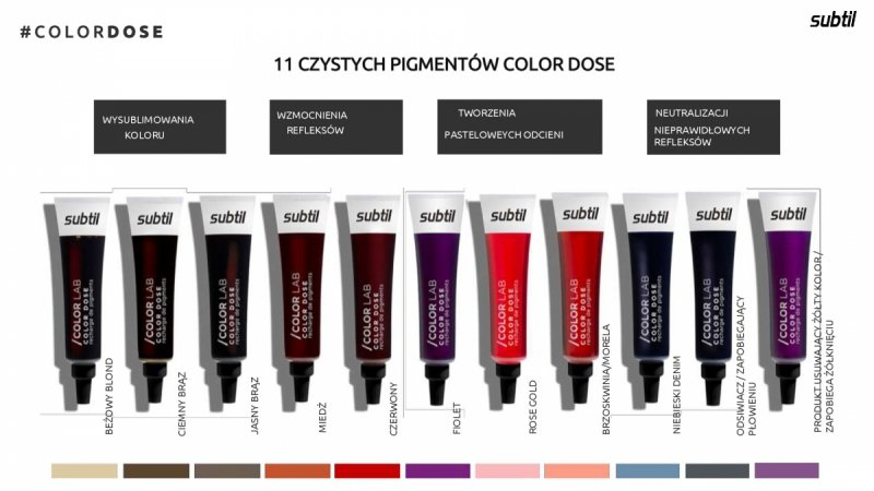 Color Dose 15 ml MIEDŹ