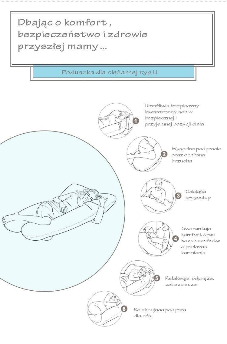Poduszka ciążowa do spania i karmienia Rogal Typ U - SZARE GROCHY