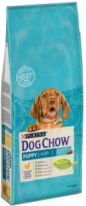 Purina Dog Chow 14kg Puppy Chicken