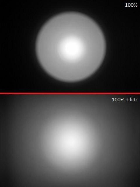Zestaw kolorowych filtrów do latarki Black Eye
