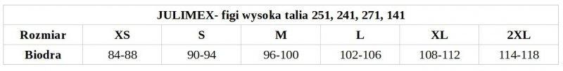 FIGI MODELUJĄCE 271