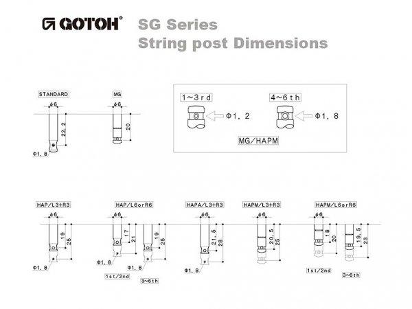 Klucze do gitary GOTOH SG381-01 (BK,3+3)