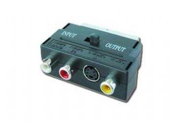Adapter EURO/SVHS-3RCA (CHINCH)