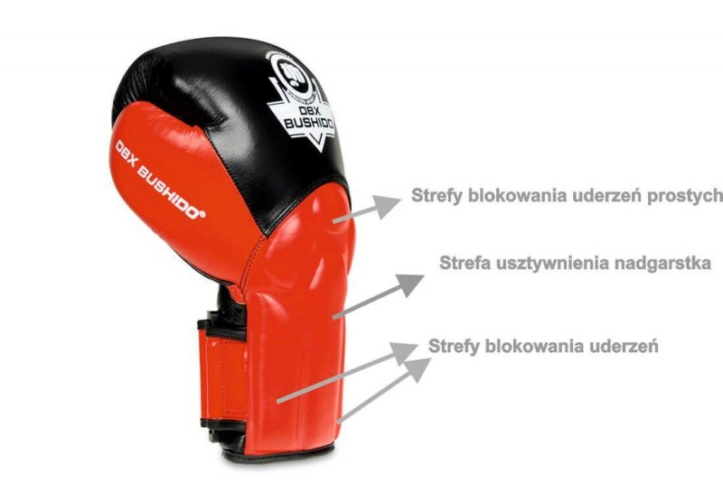 Rękawice bokserskie z systemem Wrist Protect  BB1-14oz