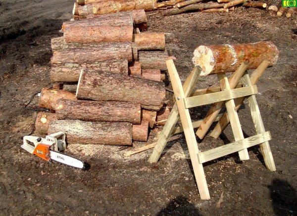 I02 koziołek do cięcia drewna