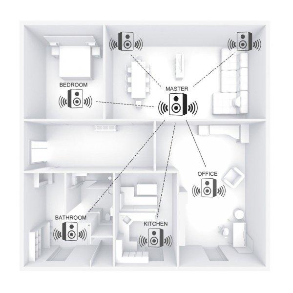 Radio cyfrowe DAB+/FM/INTERNET DIR3115MS białe