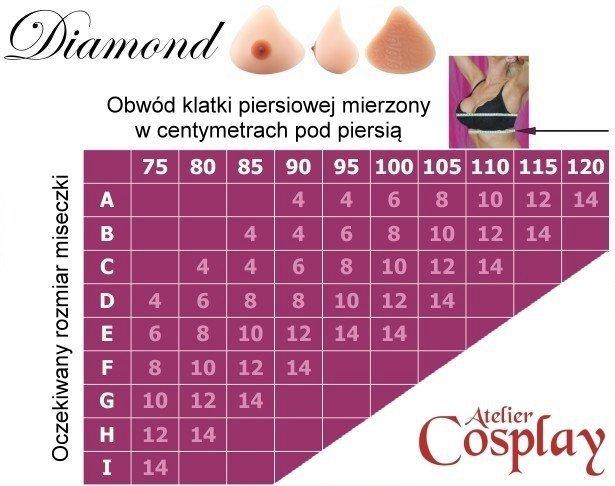 Piersi z z silikonu - Amoluxury Diamond 10