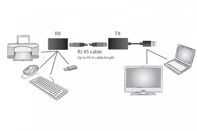 Digitus Przedłużacz/Extender USB 1.1 po skrętce Cat.5e/6 UTP/SFP do 45m, czarny, 20cm