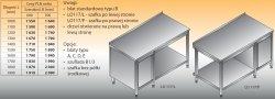 Stół roboczy z szafką i półką lo 117/l; lo 117/p 1500/600