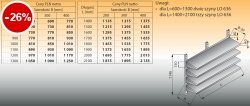 Cztery półki naścienne z szynami lo 634 - 2100x200