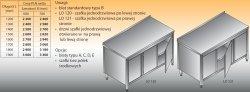 Stół roboczy z dwiema szafkami lo 120; lo 121 1800/600