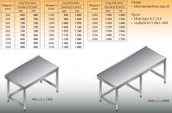 Stół roboczy lo 101 2500/600