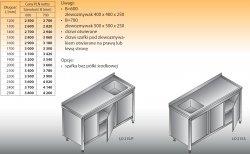 Stół zlewozmywakowy 1-zbiornikowy lo 215 - 2500x700