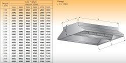 Okap centralny bez oświetlenia lo 911/1 - 2700x1600