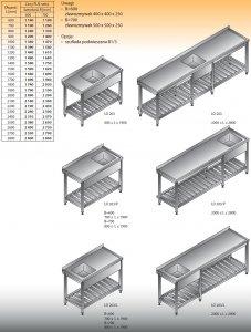Stół zlewozmywakowy 1-zbiornikowy lo 203 - 2600x700