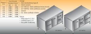 Stół roboczy z blokiem szuflad i szafką lo 138/s2 - 1800x700