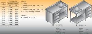 Stół zlewozmywakowy 1-zbiornikowy lo 209/s3 - 1900x700