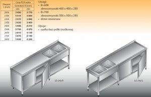 Stół zlewozmywakowy 2-zbiornikowy lo 243 - 2600x600