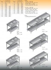 Stół zlewozmywakowy 2-zbiornikowy lo 232 - 2500x700
