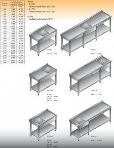 Stół zlewozmywakowy 1-zbiornikowy lo 202 - 2300x700