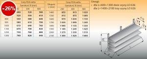 Trzy półki naścienne z szynami lo 633 - 1600x200