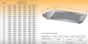 Okap centralny z oświetleniem lo 912 - 2800x1800