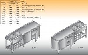 Stół zlewozmywakowy 2-zbiornikowy lo 244 - 2800x600