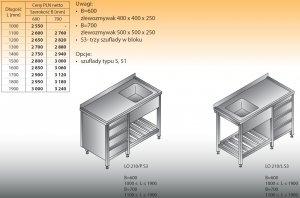 Stół zlewozmywakowy 1-zbiornikowy lo 210/s3 - 1600x700