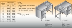 Stół zlewozmywakowy 1-zbiornikowy lo 208/s2 - 1900x700