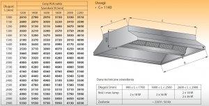 Okap centralny z oświetleniem lo 911 - 2800x2000