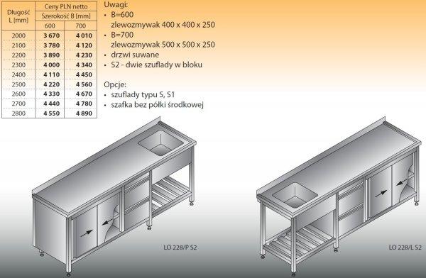Stół zlewozmywakowy 1-zbiornikowy lo 228/s2 - 2000x600