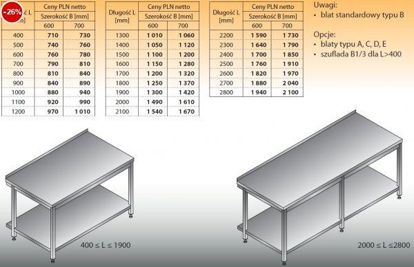 Stół roboczy lo 102 400/600
